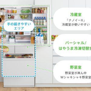 『野菜室が真ん中』タイプの冷蔵庫が遂に登場します!